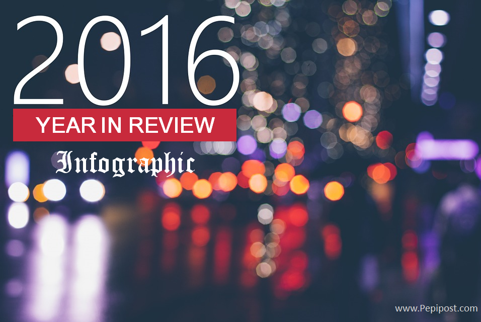 2016 Pepipost Year In Review