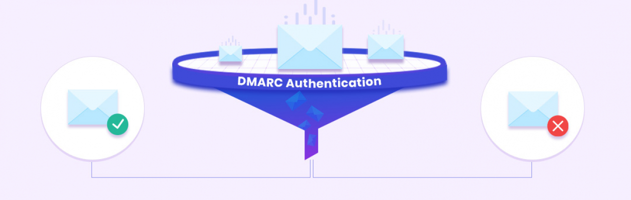 DMARC – The Complete Reference